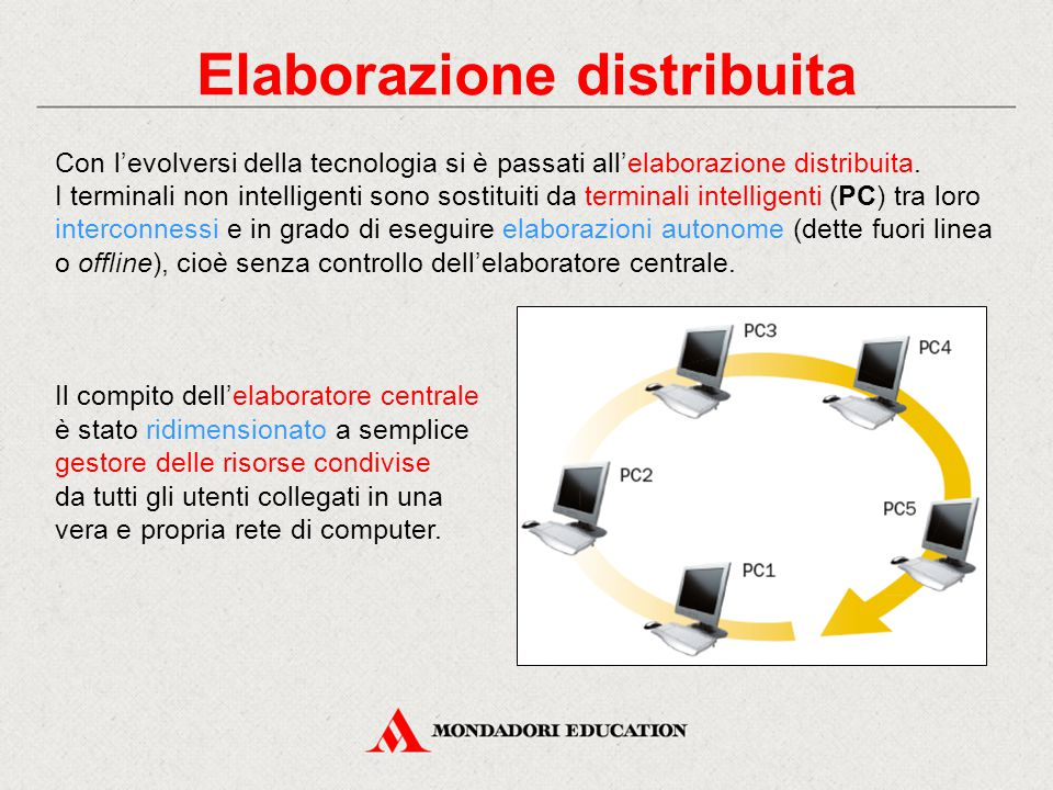Elaborazione distribuita