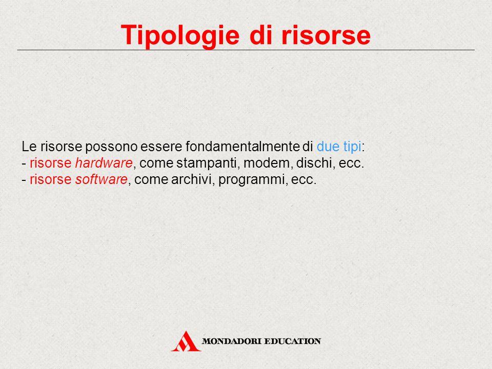 Tipologie di risorse Le risorse possono essere fondamentalmente di due tipi: risorse hardware, come stampanti, modem, dischi, ecc.