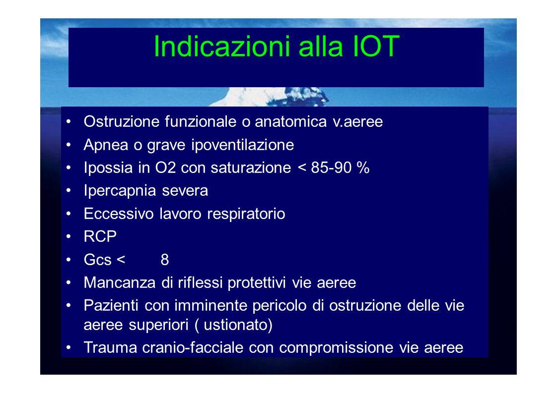 Indicazioni alla IOT Ostruzione funzionale o anatomica v.aeree
