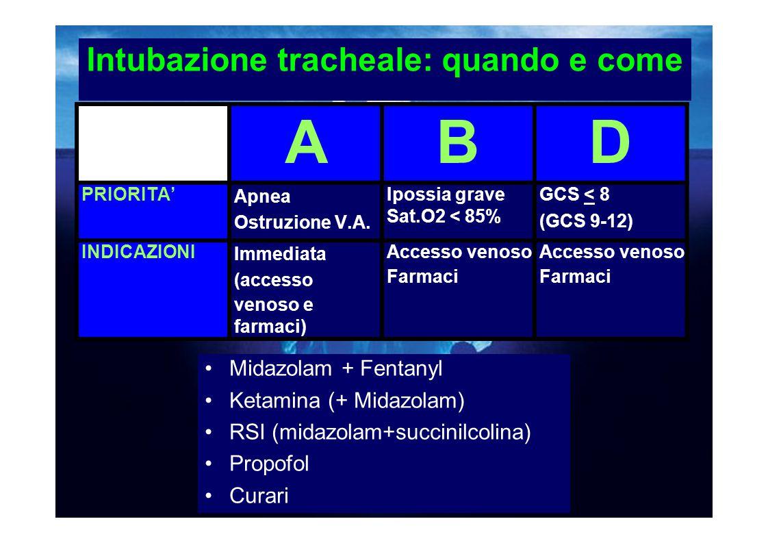 A B D Intubazione tracheale: quando e come Midazolam + Fentanyl