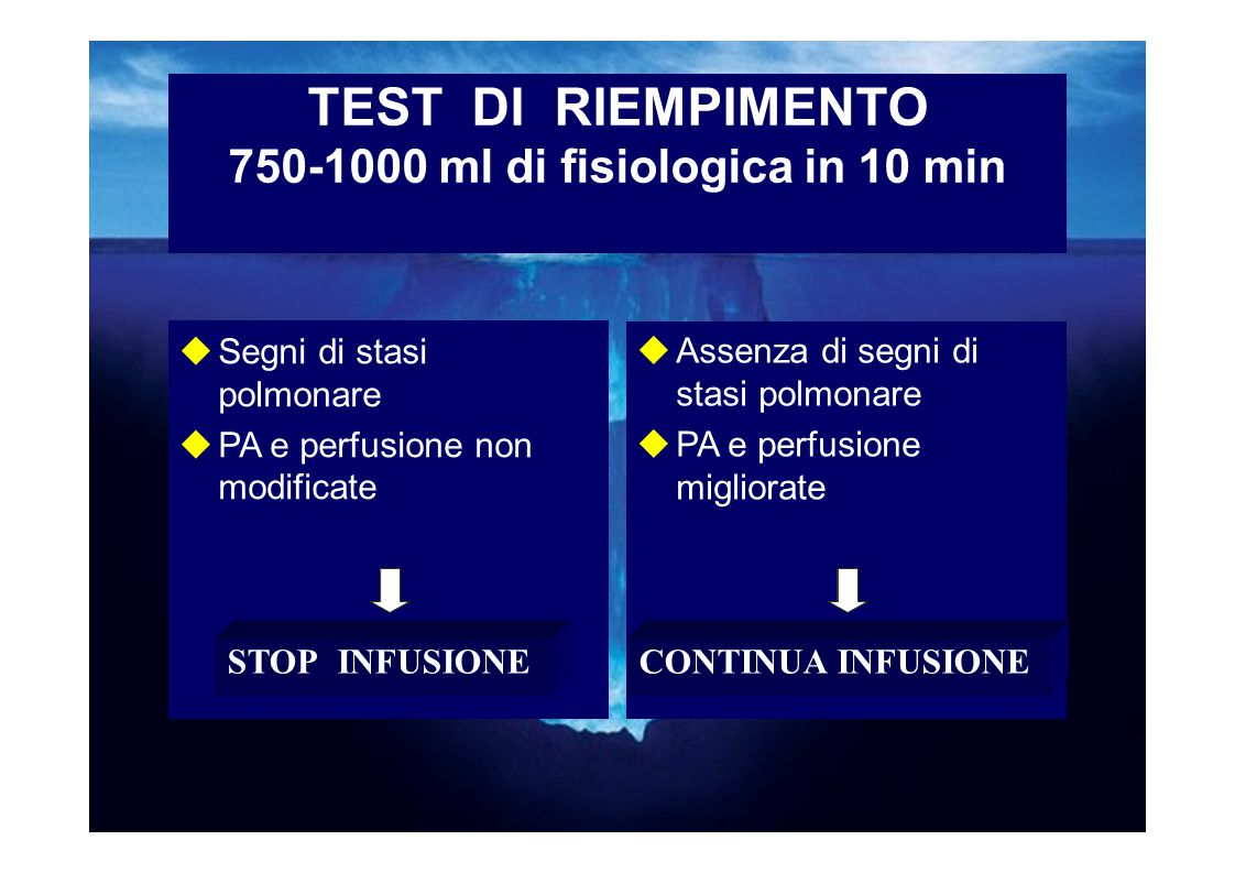 750-1000 ml di fisiologica in 10 min