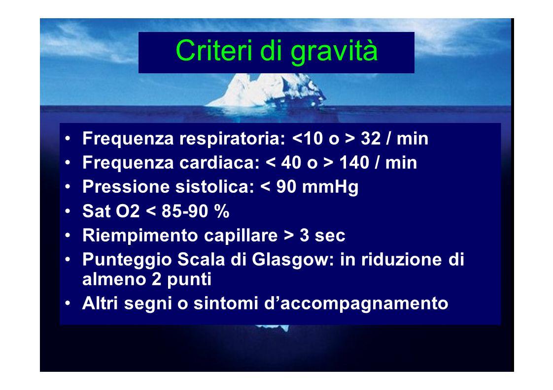 Criteri di gravità Frequenza respiratoria: <10 o > 32 / min