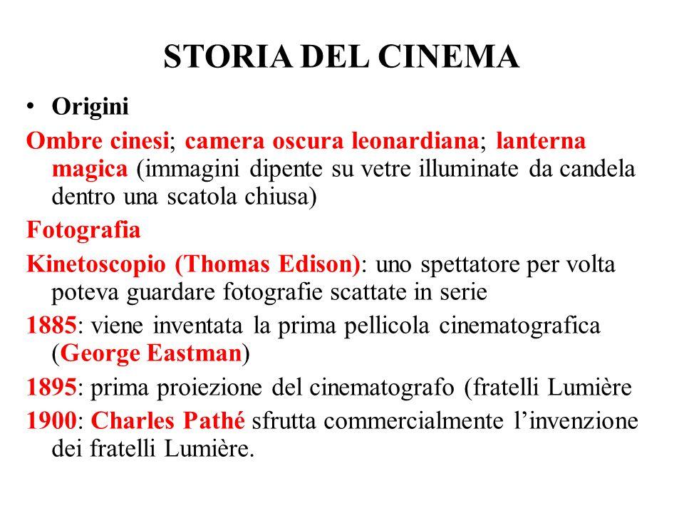 STORIA DEL CINEMA Origini