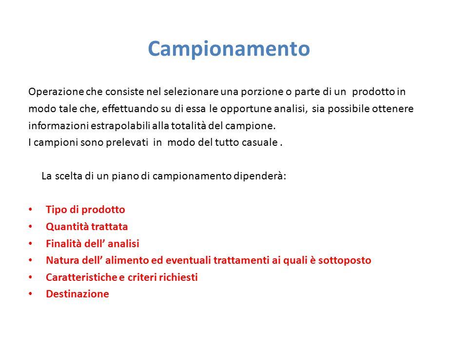 Campionamento Operazione che consiste nel selezionare una porzione o parte di un prodotto in.