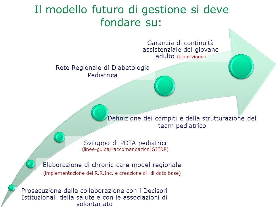Il modello futuro di gestione si deve fondare su: