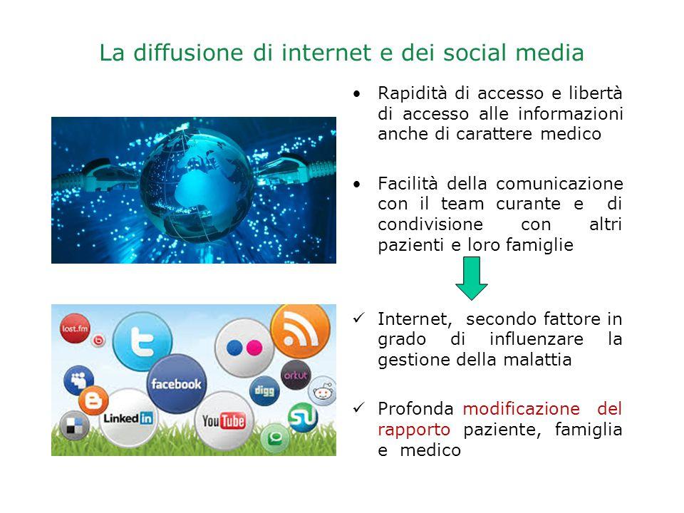 La diffusione di internet e dei social media