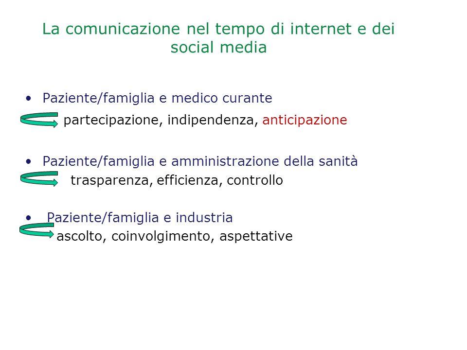 La comunicazione nel tempo di internet e dei social media