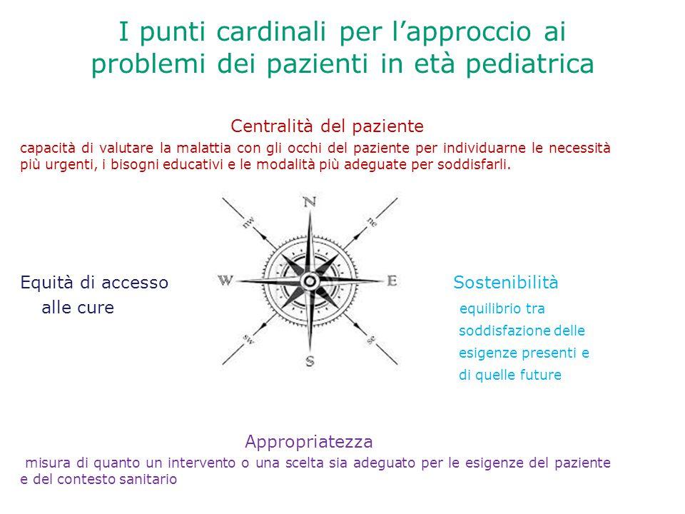 I punti cardinali per l'approccio ai problemi dei pazienti in età pediatrica