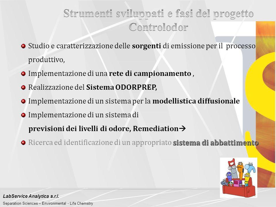 Strumenti sviluppati e fasi del progetto Controlodor