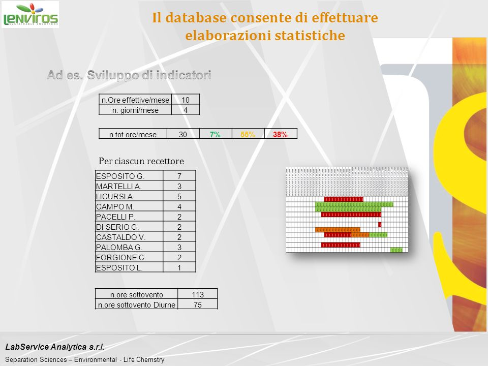 Il database consente di effettuare elaborazioni statistiche