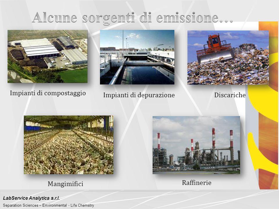 Alcune sorgenti di emissione…
