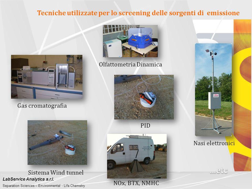 Tecniche utilizzate per lo screening delle sorgenti di emissione