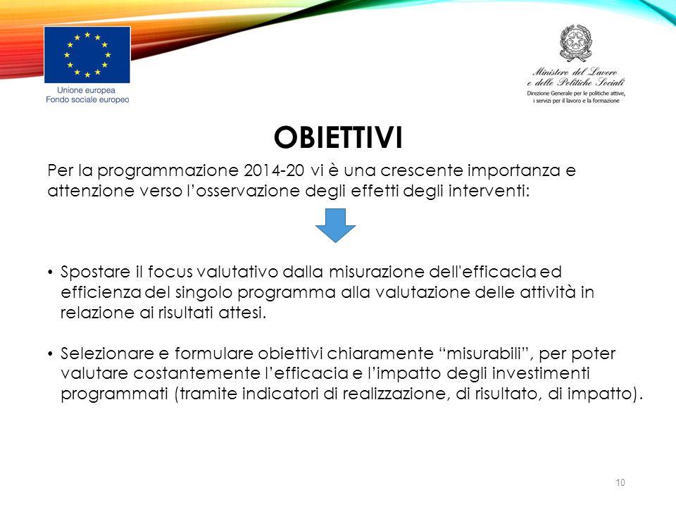 OBIETTIVI Per la programmazione 2014-20 vi è una crescente importanza e attenzione verso l'osservazione degli effetti degli interventi: