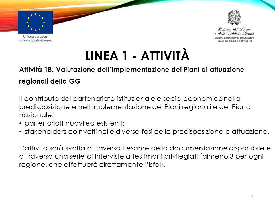 LINEA 1 - ATTIVITà Attività 1B. Valutazione dell'implementazione dei Piani di attuazione regionali della GG.