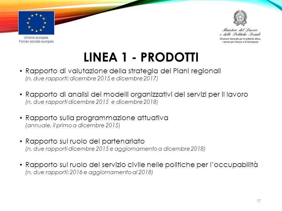 LINEA 1 - PRODOTTI Rapporto di valutazione della strategia dei Piani regionali (n. due rapporti: dicembre 2015 e dicembre 2017)