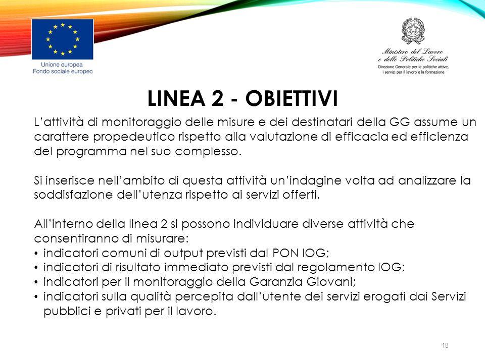 LINEA 2 - OBIETTIVI