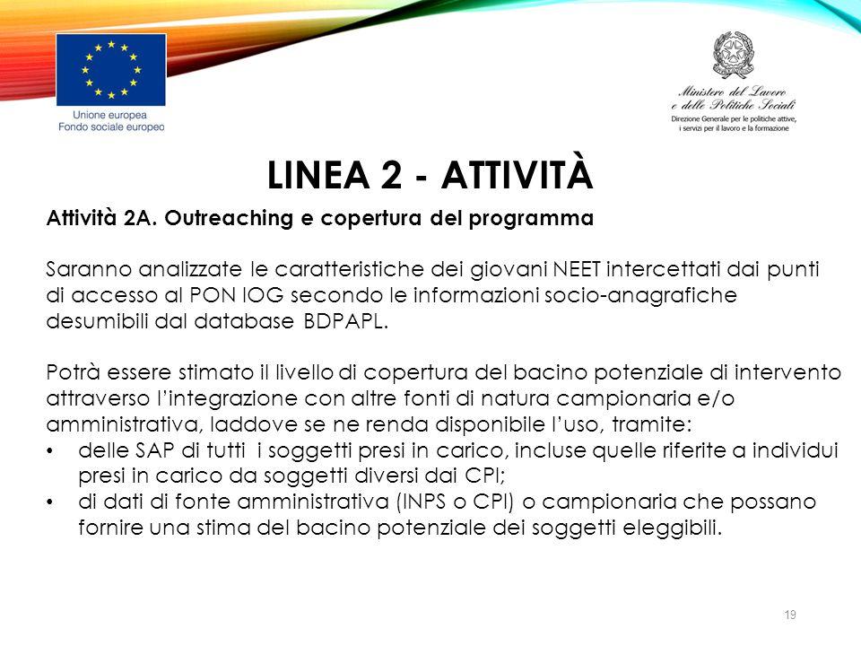 LINEA 2 - ATTIVITà Attività 2A. Outreaching e copertura del programma
