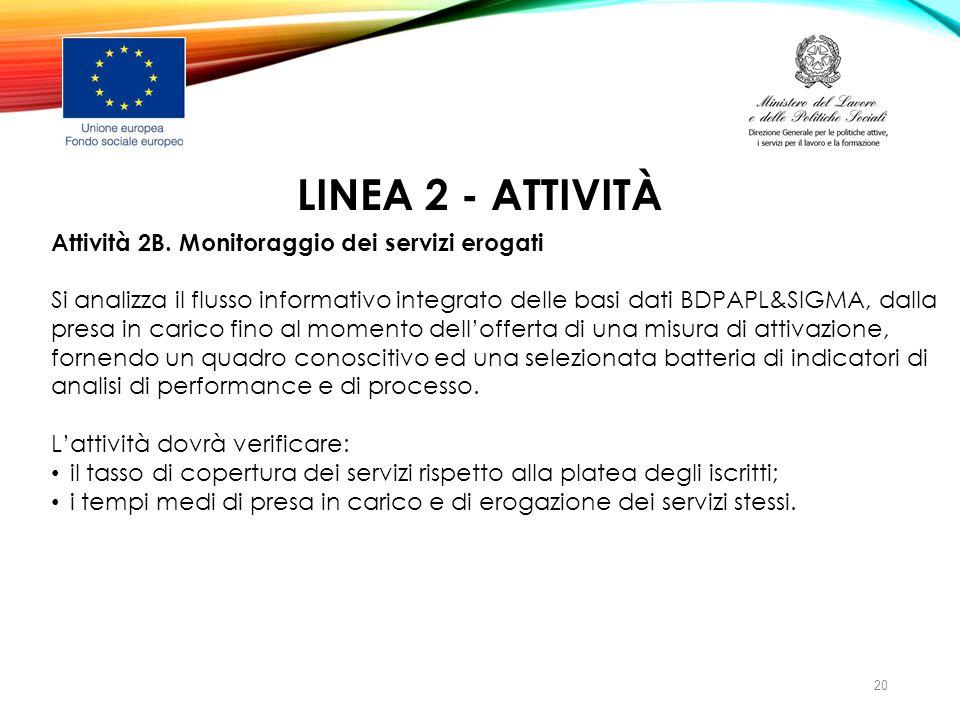 LINEA 2 - ATTIVITà Attività 2B. Monitoraggio dei servizi erogati