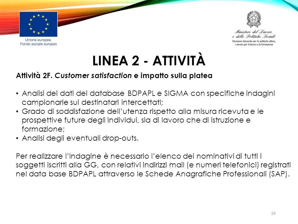 LINEA 2 - ATTIVITà Attività 2F. Customer satisfaction e impatto sulla platea.