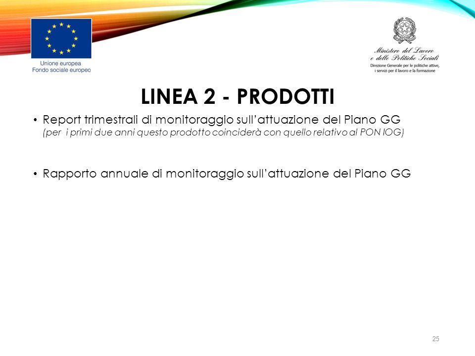LINEA 2 - PRODOTTI