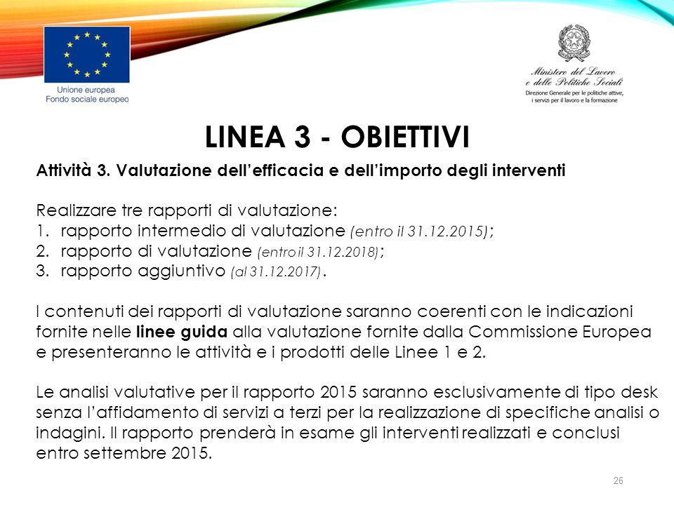 LINEA 3 - OBIETTIVI Attività 3. Valutazione dell'efficacia e dell'importo degli interventi. Realizzare tre rapporti di valutazione: