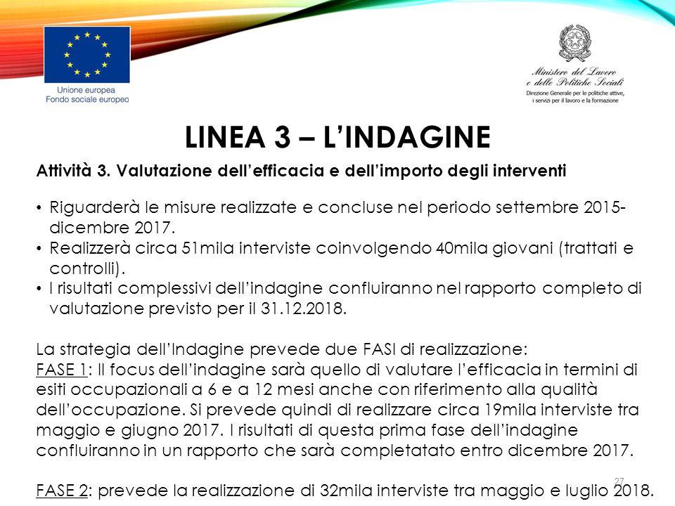 LINEA 3 – L'INDAGINE Attività 3. Valutazione dell'efficacia e dell'importo degli interventi.