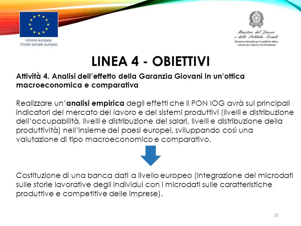 LINEA 4 - OBIETTIVI Attività 4. Analisi dell'effetto della Garanzia Giovani in un'ottica macroeconomica e comparativa.