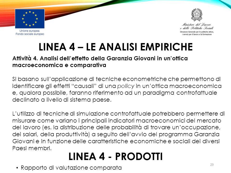 LINEA 4 – LE ANALISI EMPIRICHE