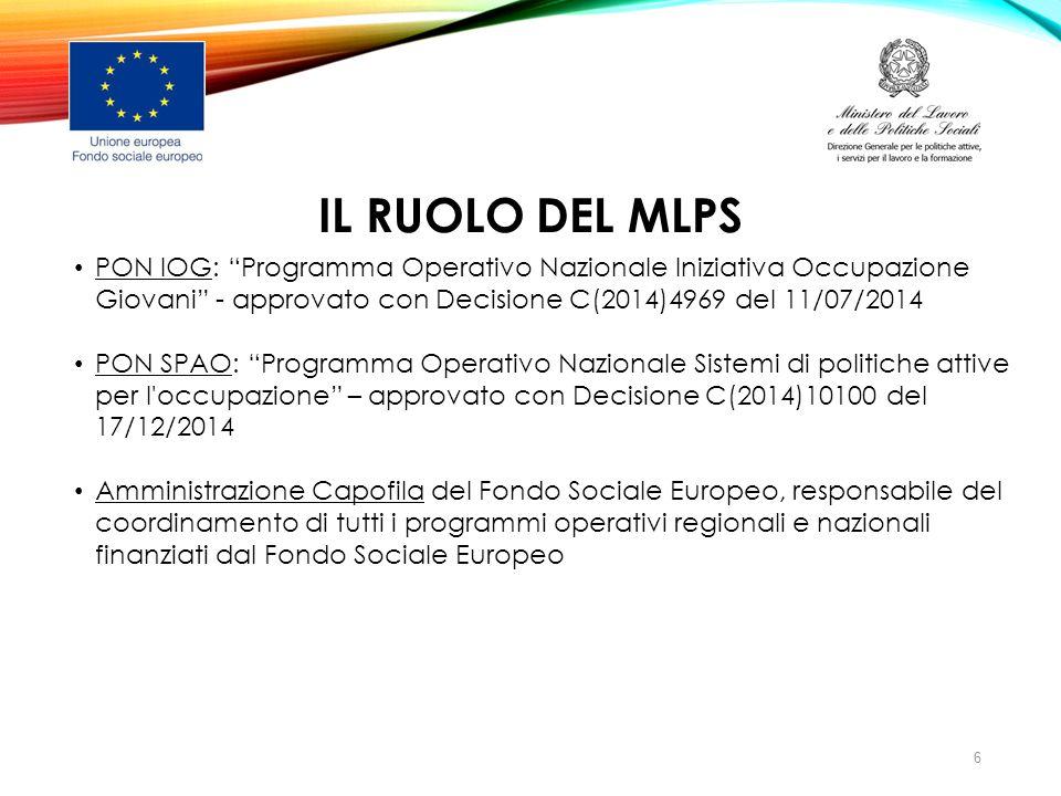 IL RUOLO DEL MLPS PON IOG: Programma Operativo Nazionale Iniziativa Occupazione Giovani - approvato con Decisione C(2014)4969 del 11/07/2014.