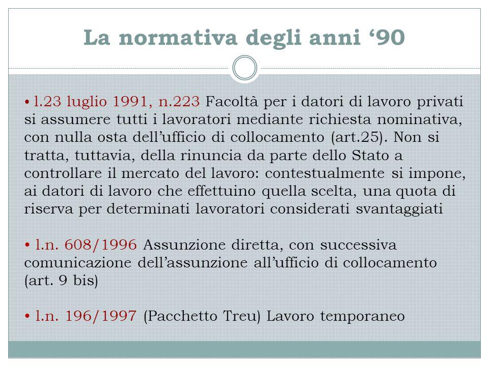 La normativa degli anni '90