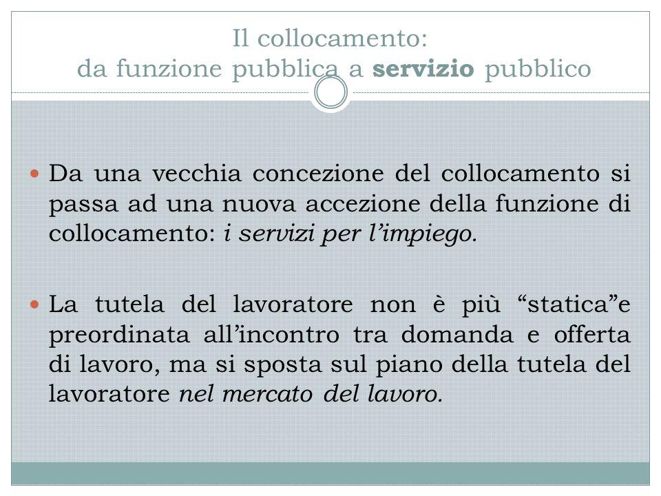 Il collocamento: da funzione pubblica a servizio pubblico