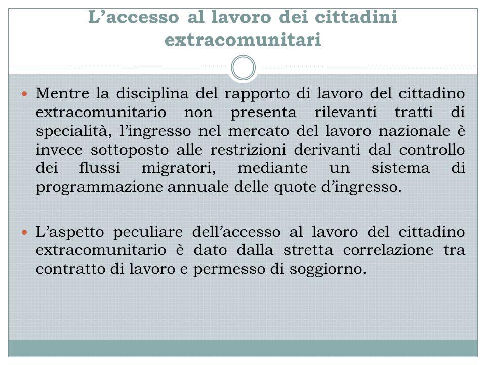 L'accesso al lavoro dei cittadini extracomunitari