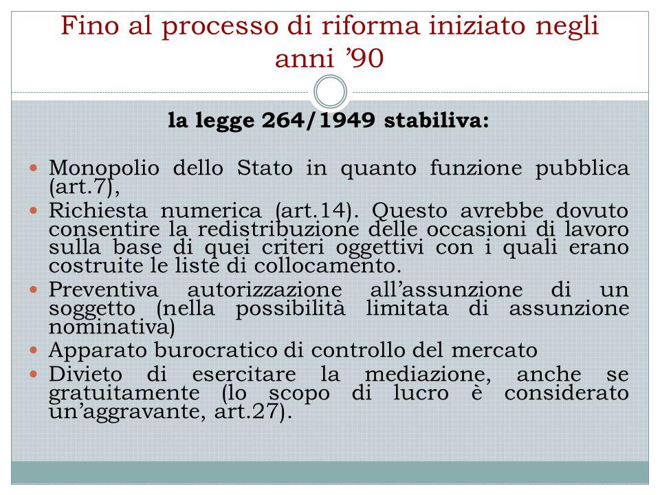 Fino al processo di riforma iniziato negli anni '90