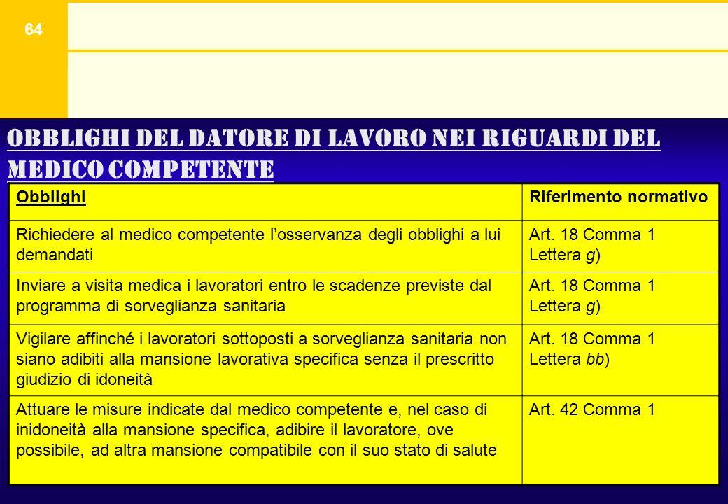 Obblighi del datore di lavoro nei riguardi del medico competente