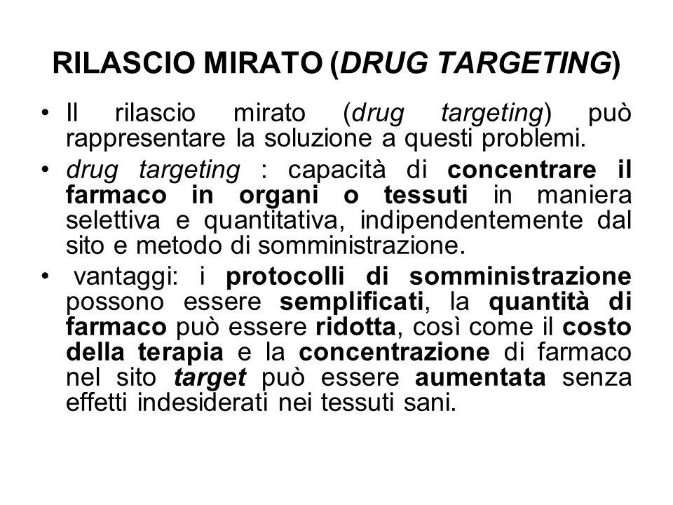 RILASCIO MIRATO (DRUG TARGETING)