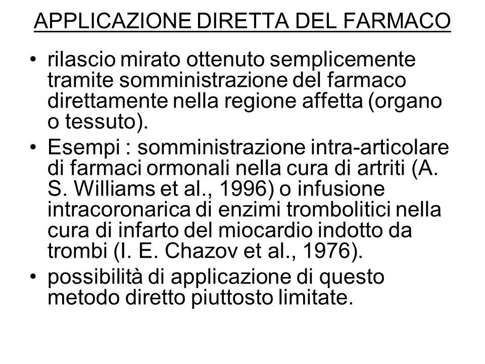 APPLICAZIONE DIRETTA DEL FARMACO