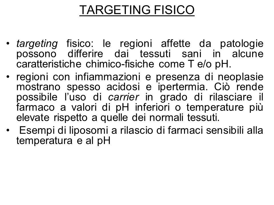 TARGETING FISICO