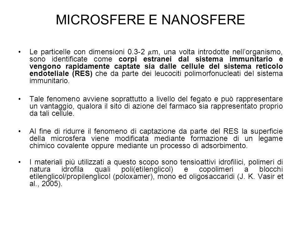 MICROSFERE E NANOSFERE
