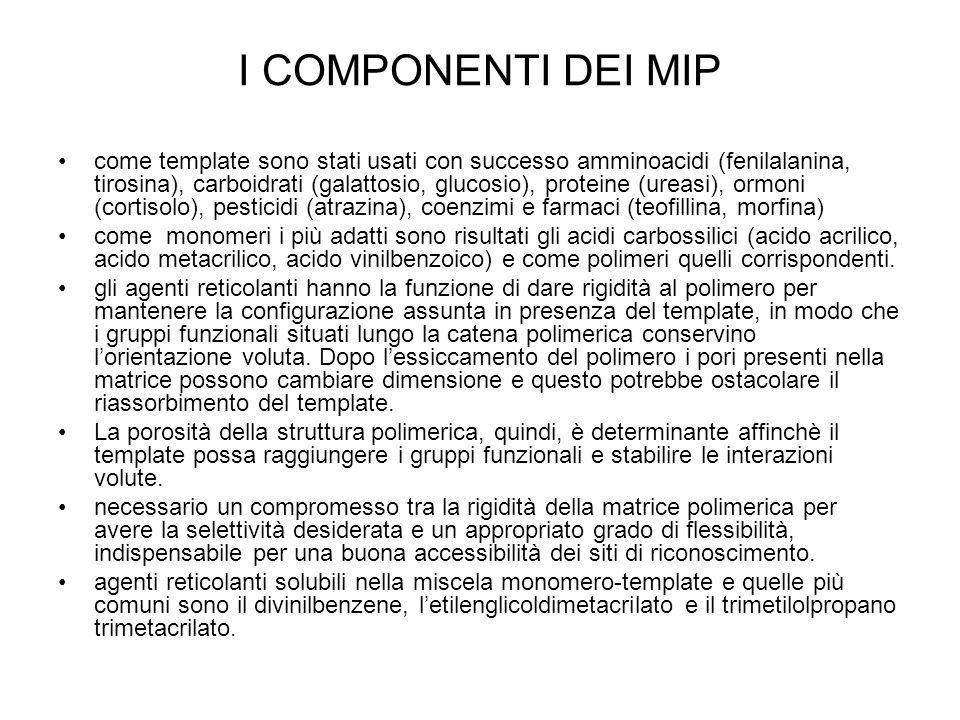 I COMPONENTI DEI MIP