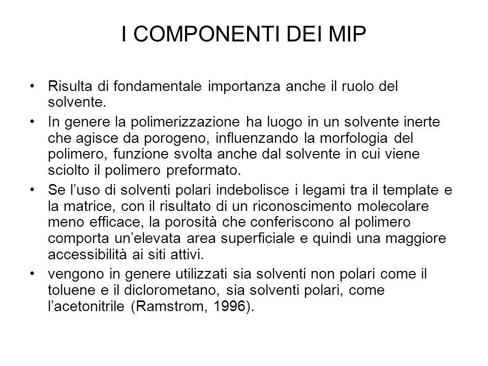 I COMPONENTI DEI MIP Risulta di fondamentale importanza anche il ruolo del solvente.