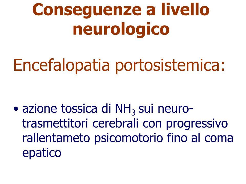 Conseguenze a livello neurologico