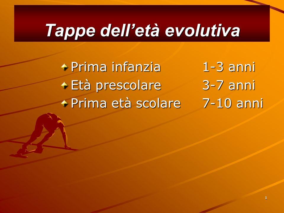 Tappe dell'età evolutiva