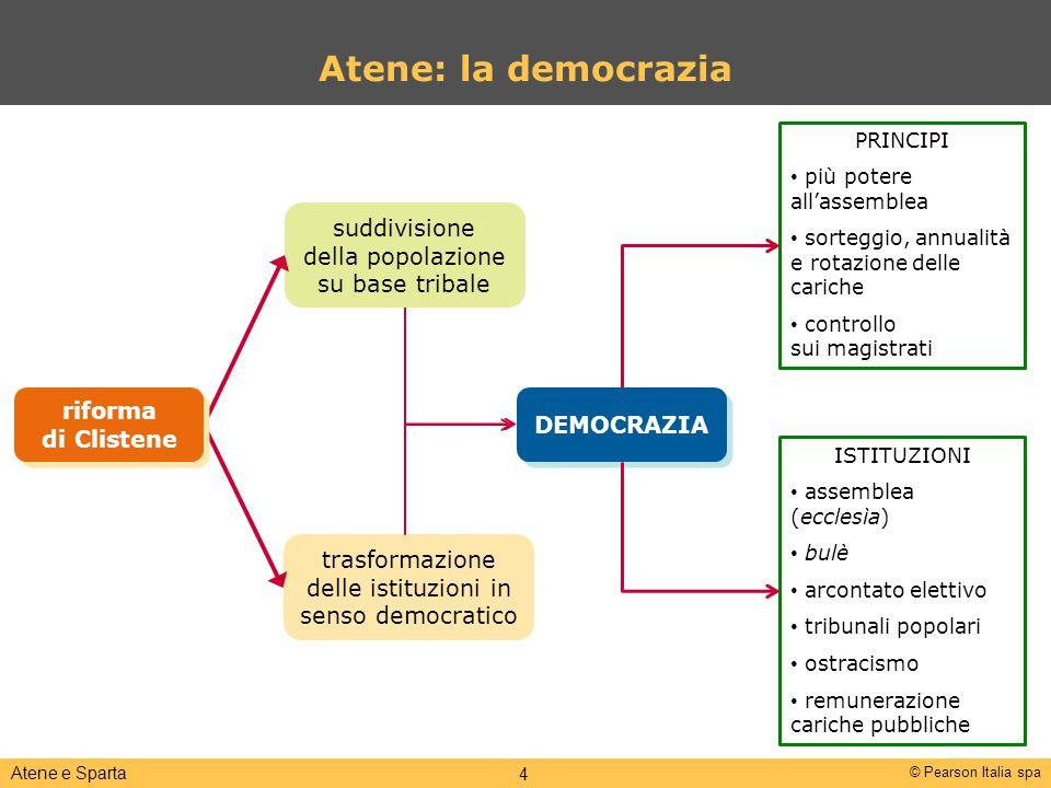 Atene: la democrazia suddivisione della popolazione su base tribale