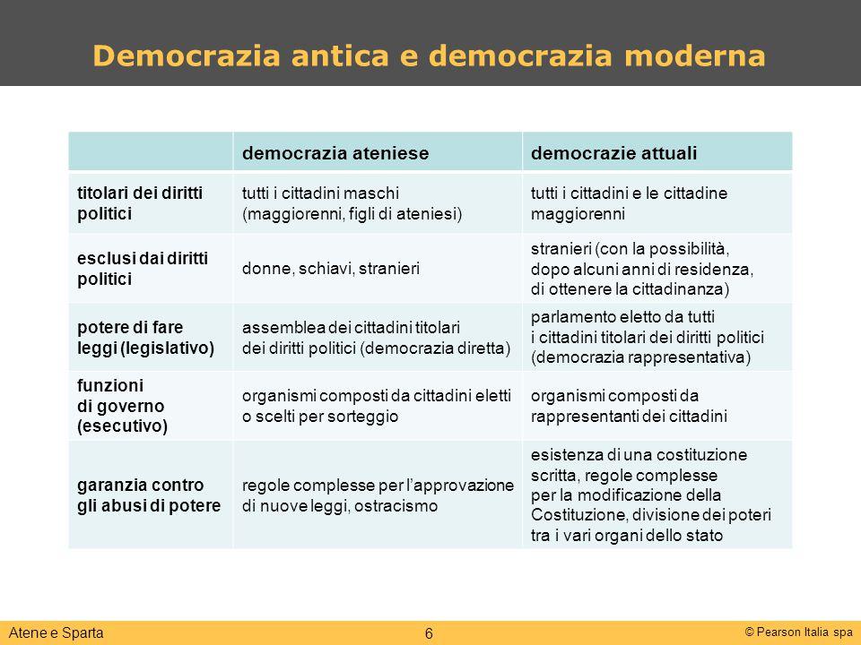 Democrazia antica e democrazia moderna