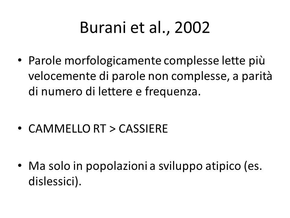 Burani et al., 2002 Parole morfologicamente complesse lette più velocemente di parole non complesse, a parità di numero di lettere e frequenza.