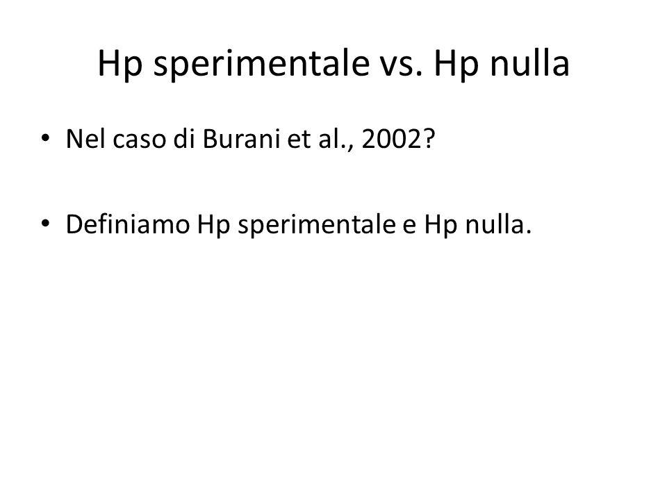 Hp sperimentale vs. Hp nulla