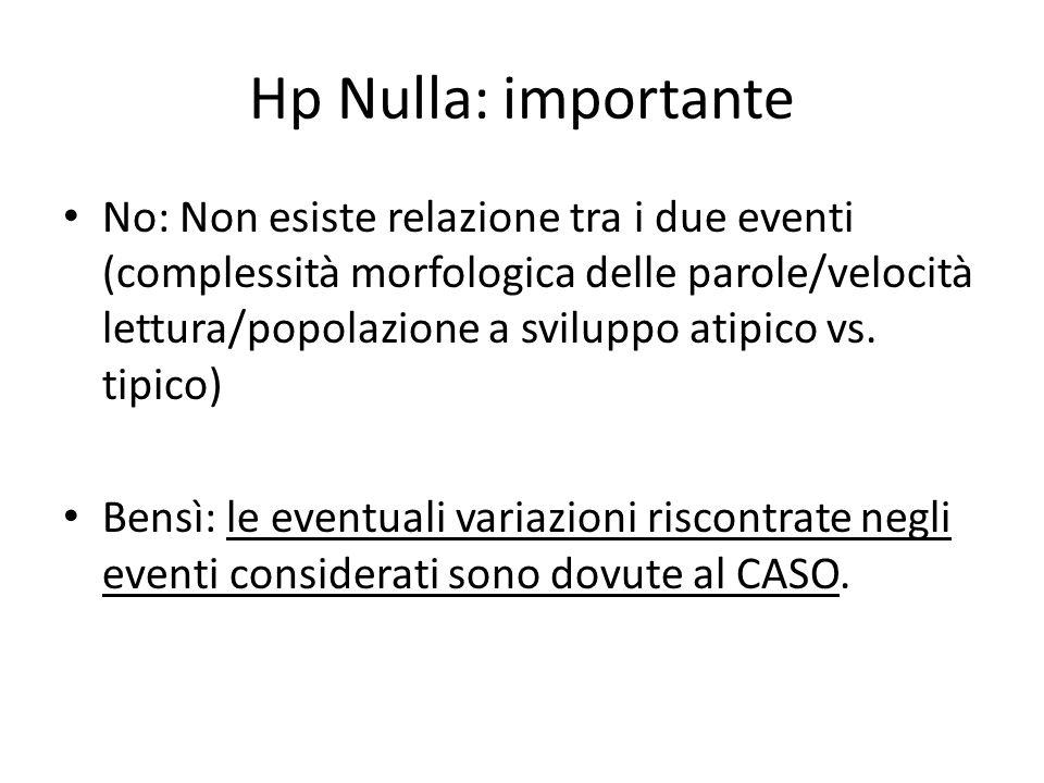 Hp Nulla: importante