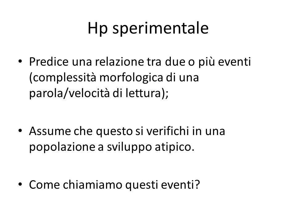 Hp sperimentale Predice una relazione tra due o più eventi (complessità morfologica di una parola/velocità di lettura);