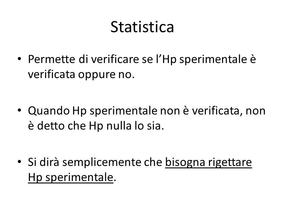 Statistica Permette di verificare se l'Hp sperimentale è verificata oppure no.