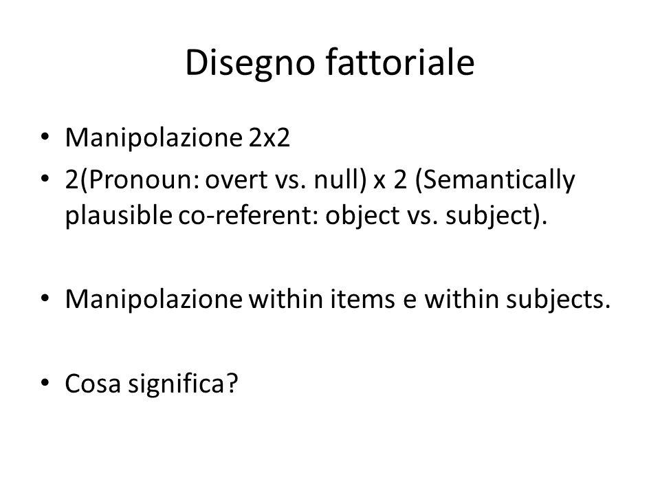 Disegno fattoriale Manipolazione 2x2